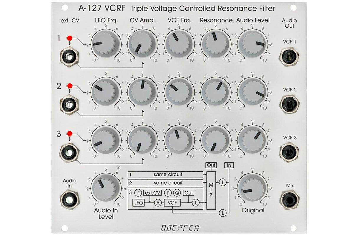Doepfer A 127 VC Triple Resonance Filter