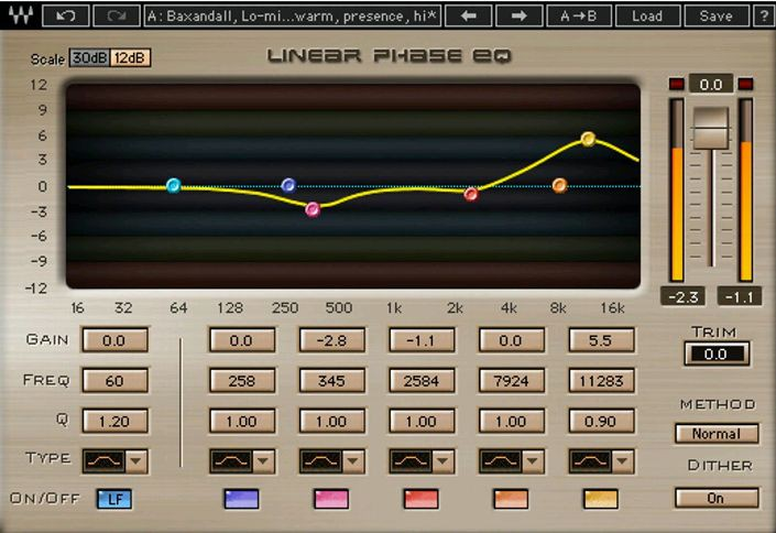 Waves Linear Phase EQ License