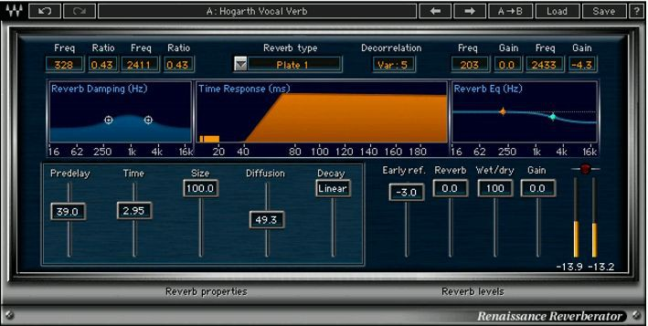 Waves Renaissance Reverb License