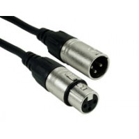 Rock Cable RCM2MXFX 2m